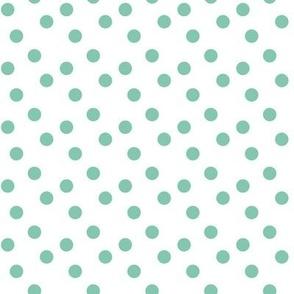 Polka dots in aqua
