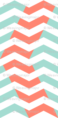 Mint And Coral Chevron Background wavy chevron - mint an...