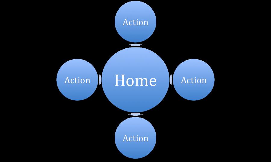 Activity Hib.jpg