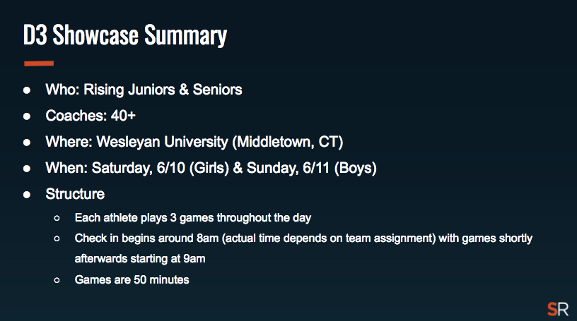 D3 Showcase Summary