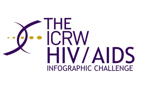Design an infographic on HIV/AIDS with $2,500 from ICRW