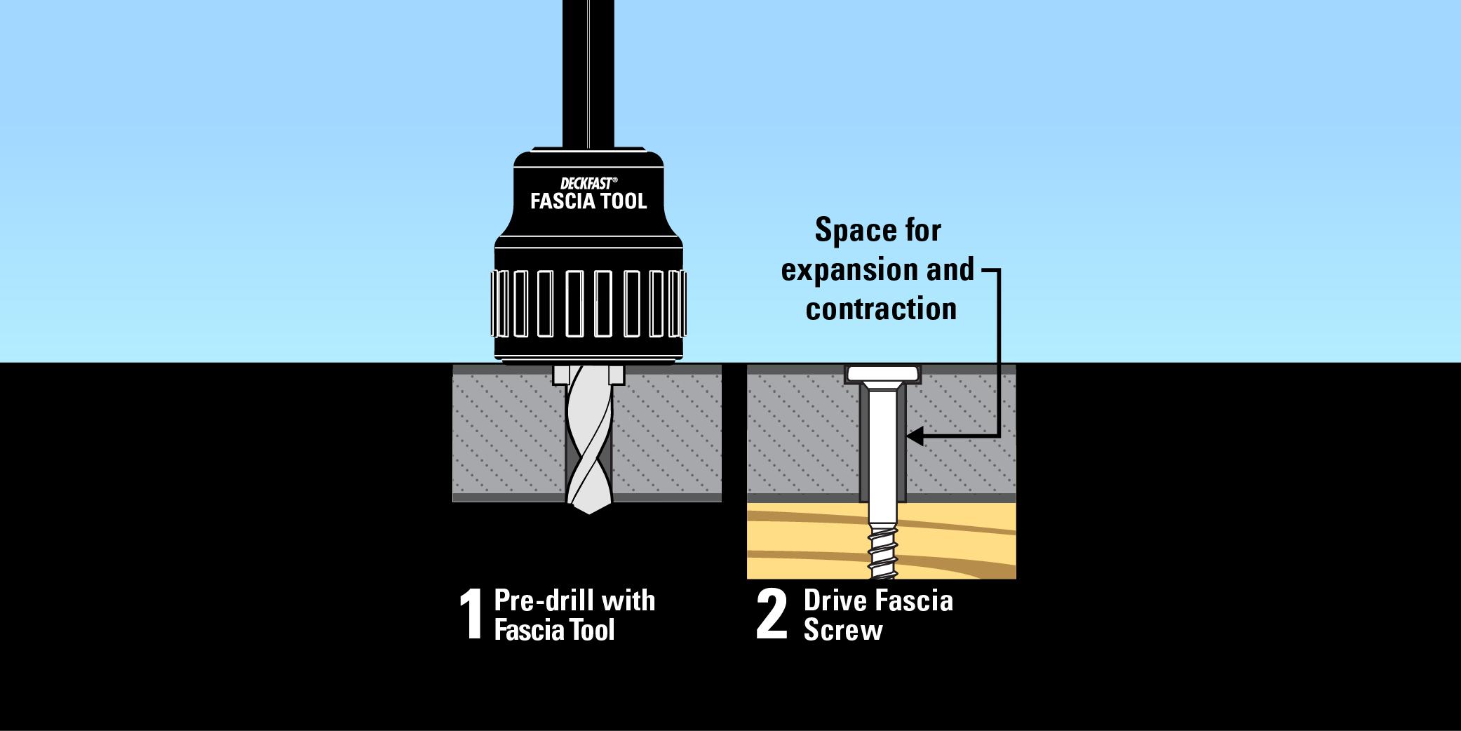 Deck Board Installation Tool ~ Deckfast fascia system starborn industries inc