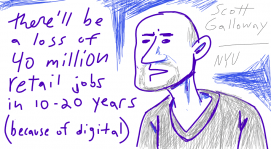 @profgalloway has scary news about the result of growing digital IQ #pivotcon #doodlely