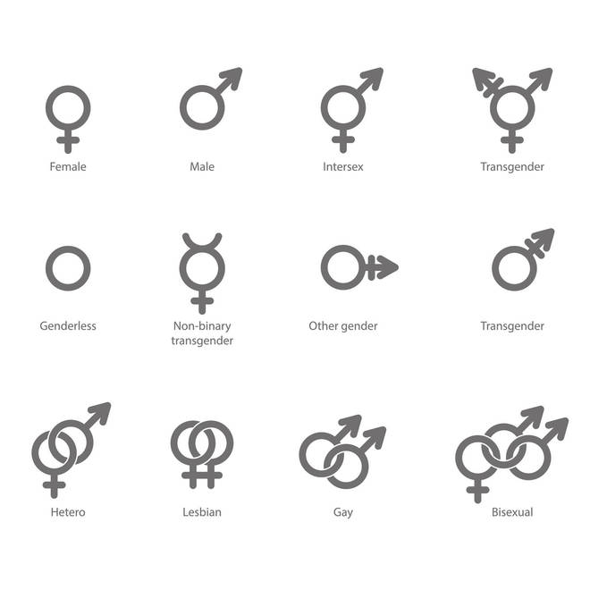 6 Facts You Really Need To Know About Non-Binary Identity