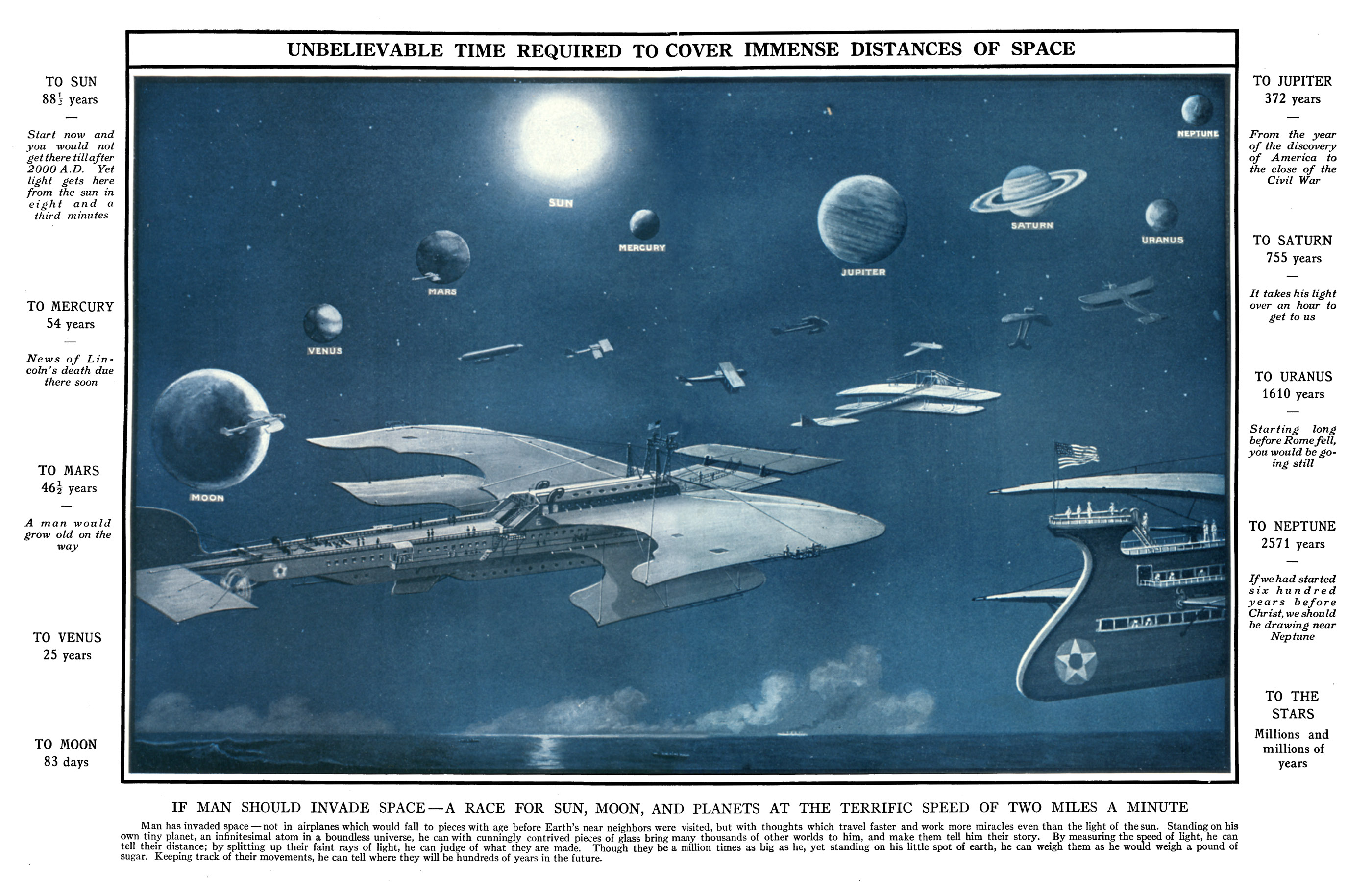 Originals_1392-unbelievable_time_required_to_cover_immense_distances_of_space__1918