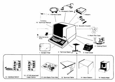 VT-100 Accessories