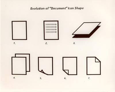 "Evolution of ""Document"" Icon Shape"