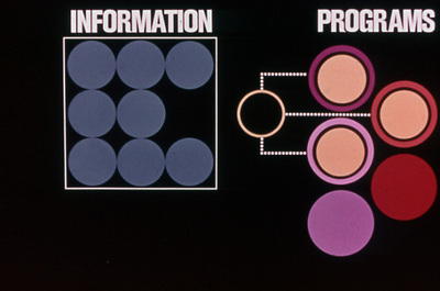 Information/Programs