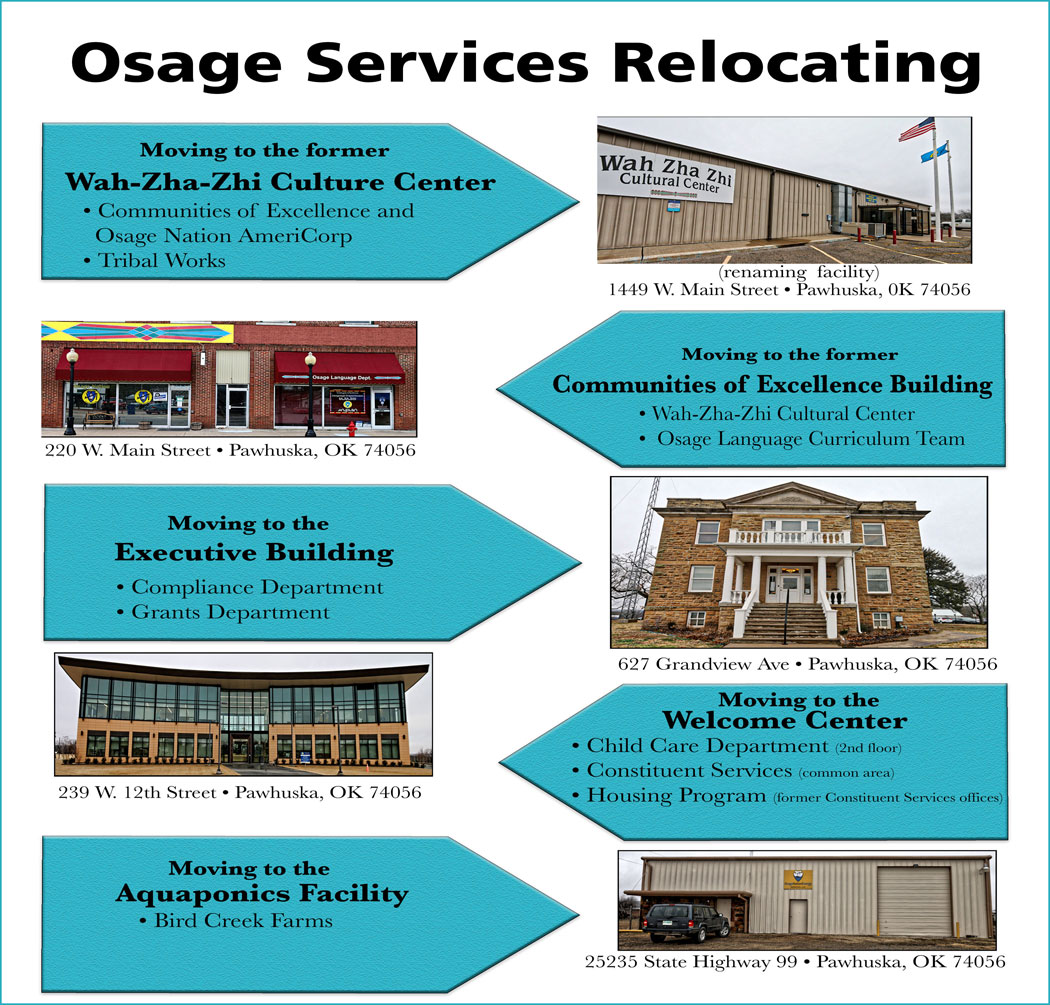 Eleven Osage Nation services move to new locations in Pawhuska