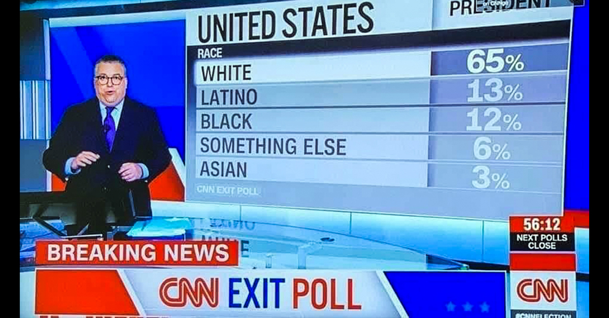NAJA demands CNN apologize for using 'something else' to describe Native voters