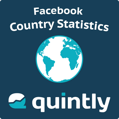 quintly Free Facebook Country Stats