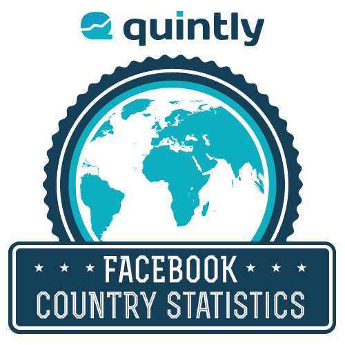 quintly Free Facebook Country Statistics