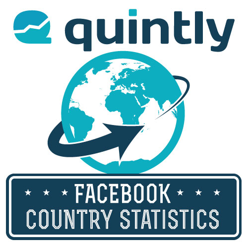Facebook Country Statistics