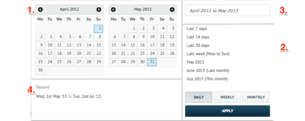 Improvements In The New quintly - The Central Date Selector