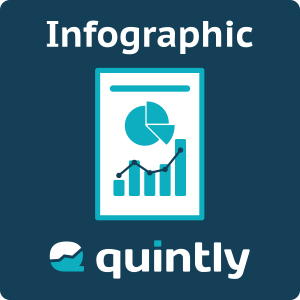 quintly Infographic: The Average Facebook Page Performance In February 2013