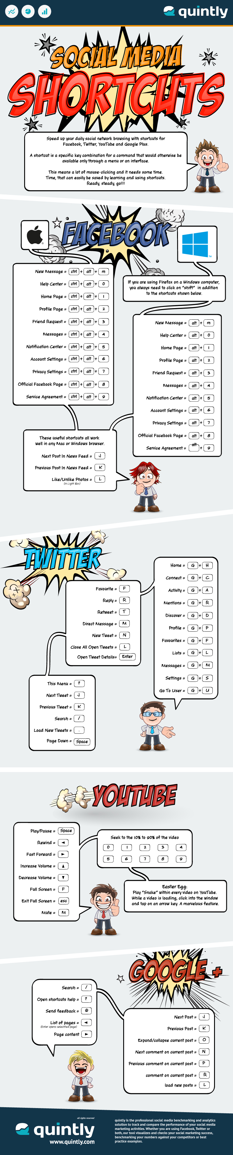 quintly Infographic: Social Media Shortcuts - How To Save Time On Social Media Platforms
