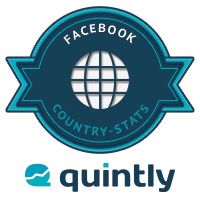 quintly Facebook Country Stats January 2013