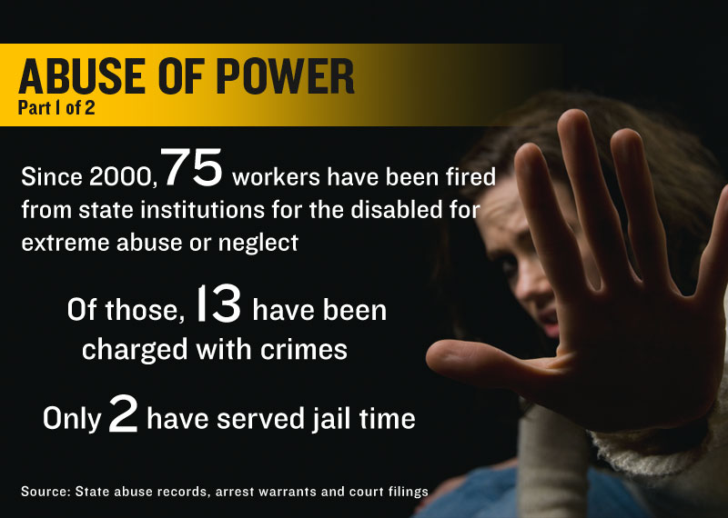 misuse of power by healthcare professionals Definition of abuse of power: the act of using one's position of power in an abusive way this can take many forms, such as taking advantage of someone.