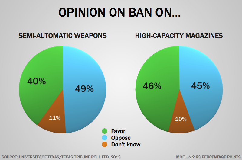 law for gun rights should be stricter Should more gun control laws be by pew research said that stricter gun laws would make it more gun rights activists regularly state that a.