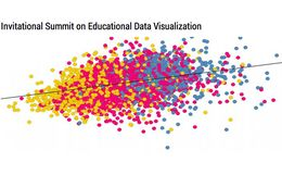 Educational Summit Data Viz