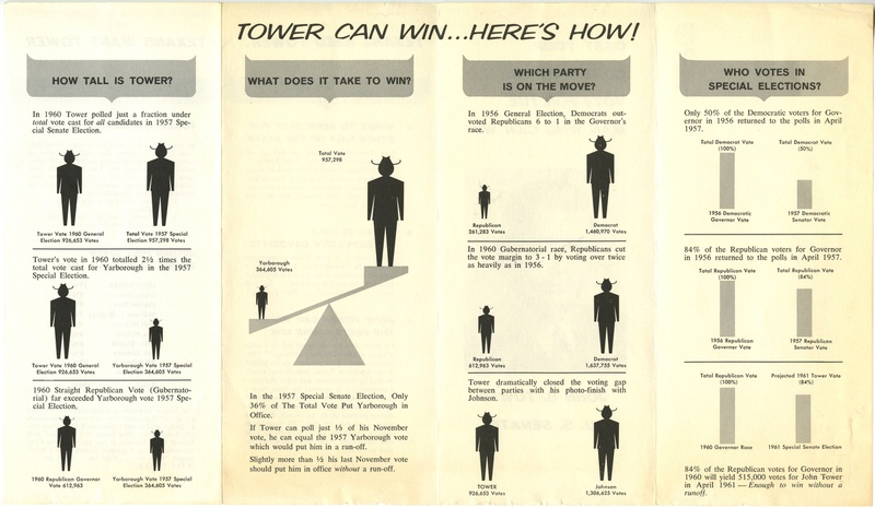 The front of a Tower campaign brochure in which he frames himself as ...