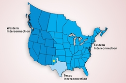 There are three electric grids in the continental United States. A project in New Mexico called Tres Amigas plans to interlink all three.