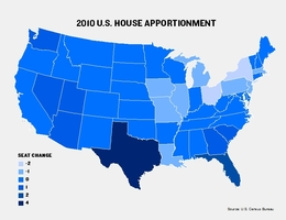Texas gained four seats in the 2010 congressional apportionment process, more than any other state.