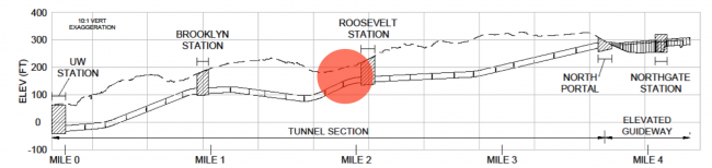 Approximate location of the sinkhole. Graphic via Jacobs & Associates.