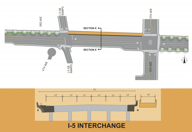 Cross Section of 145th St at I-5