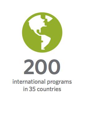 200 international programs in 35 countries