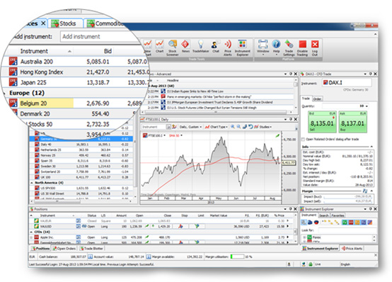 Binary option trading without investment