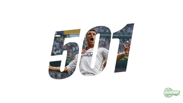 Cristiano Ronaldo scores career goal number 500 and 501