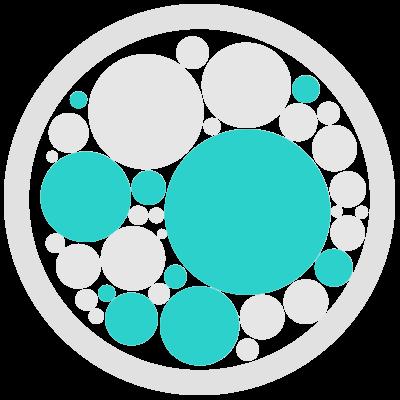 Sp Bubbles