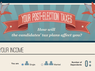 2012 Election Taxes an Interactive Infographic
