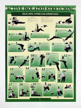 Photo of AIS Lower Body Workout Chart