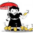 Chicken Mamma