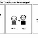 True Philo-sophy--The Candidates Rearranged