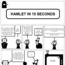 Hamlet in 15 seconds