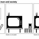 Relationship between man and society