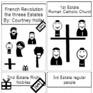 French Revolution - 3rd Estate