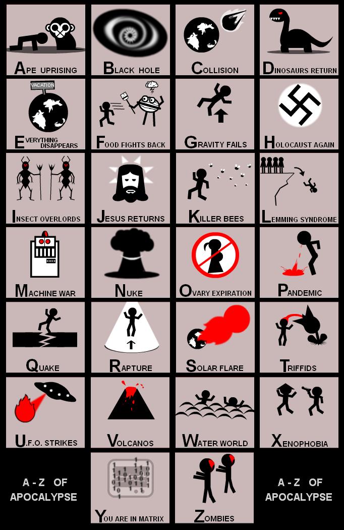 A-Z of Apocalypse