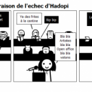 Hapudopi - La vrai raison de l'echec d'Hadopi
