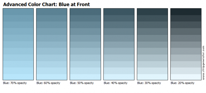 Advanced Color Chart: Blue at Front