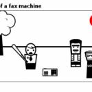 Death of a fax machine