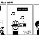 Handphone dengan Fitur Wi-Fi