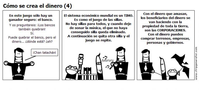 Cómo se crea el dinero (4)