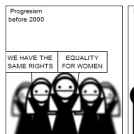 Progresism before and after