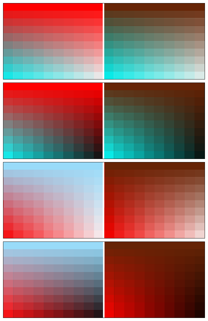 Variations on a 4 Colour Pallette