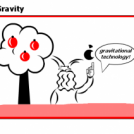 iGravity
