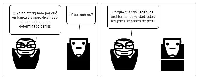 Perfil bancario